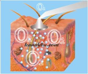 Đầu nén dùng để nén dưỡng chất và oxy vào da