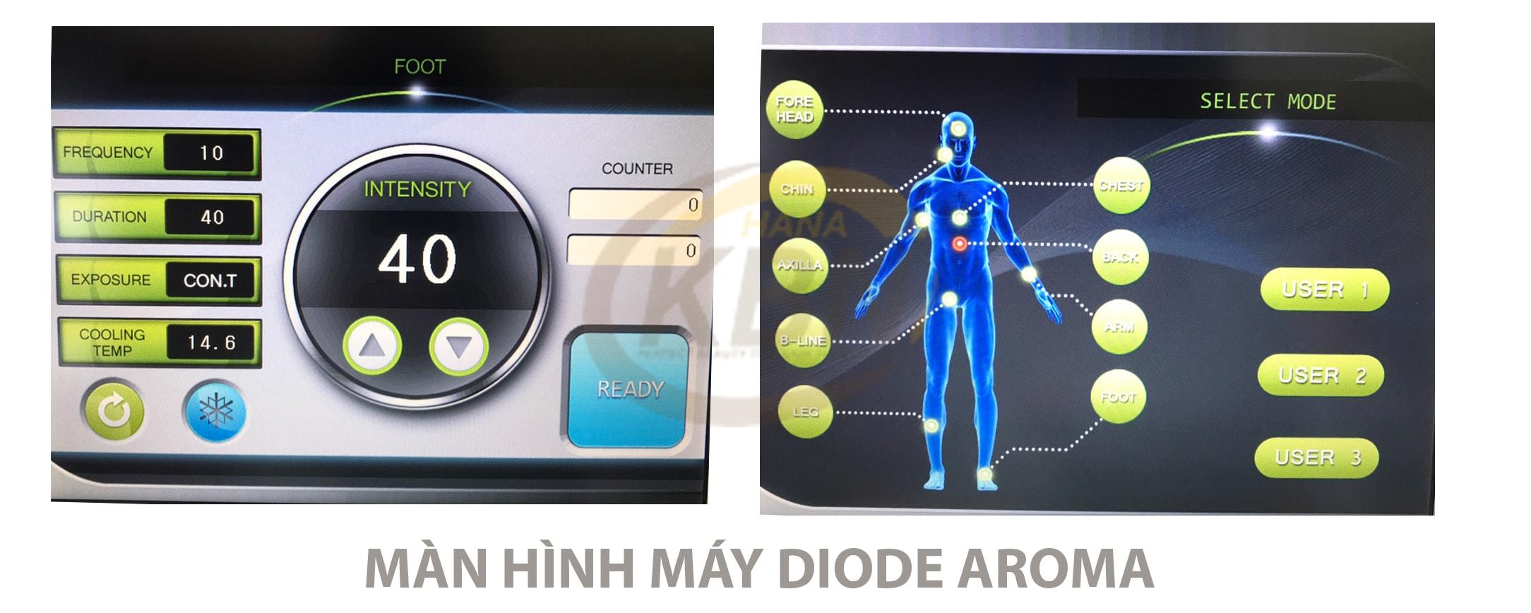 man-hinh-diode-laser-aroma