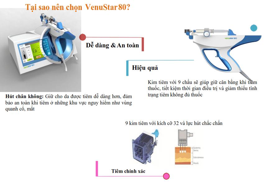 Tại sao nên chọn máy tiêm dưỡng chất Venustar 80