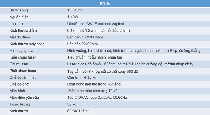 thông số kỹ thuật máy Laser CO2 Fractional K106