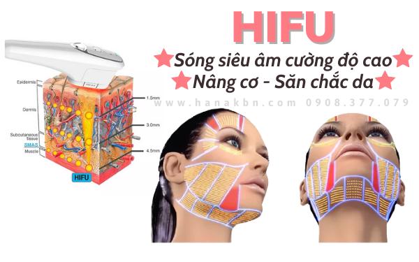 Sóng năng lượng HIFU sẽ kích thích giúp sản sinh collagen và elastin làm săn chắc, nâng cơ